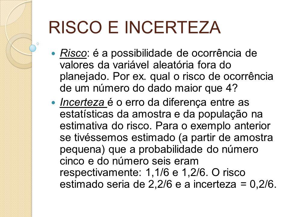 RISCO E INCERTEZA Risco: é a possibilidade de ocorrência de valores da variável aleatória fora do planejado. Por ex. qual o risco de ocorrência de um