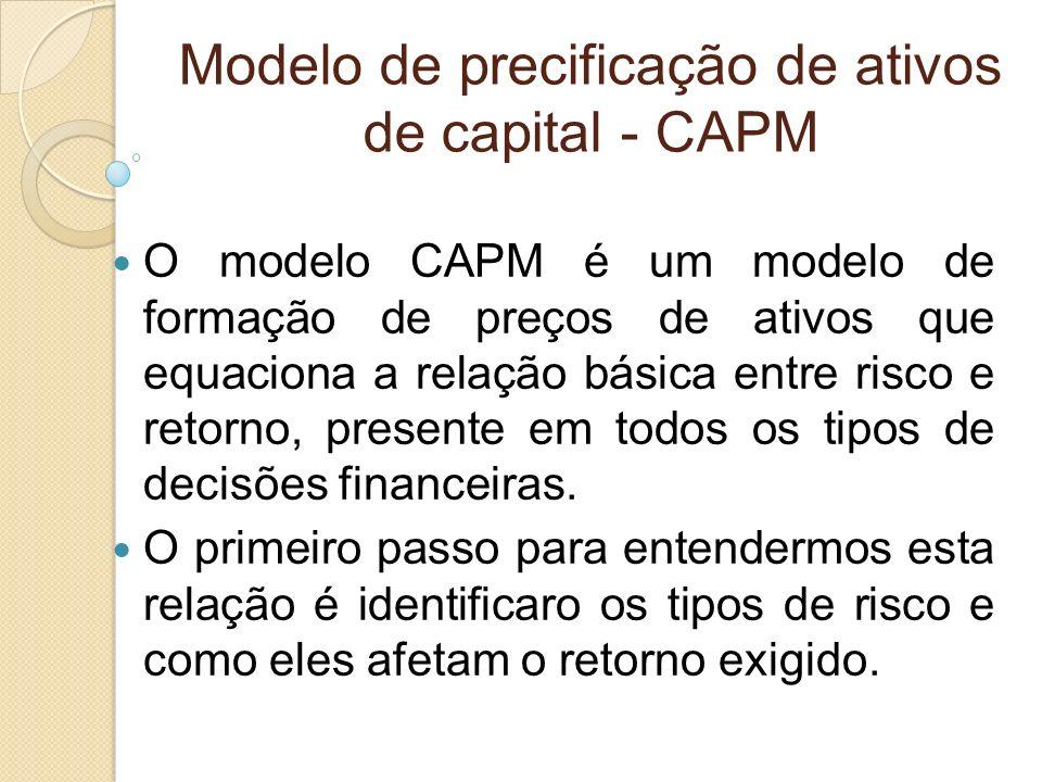 Modelo de precificação de ativos de capital - CAPM O modelo CAPM é um modelo de formação de preços de ativos que equaciona a relação básica entre risc