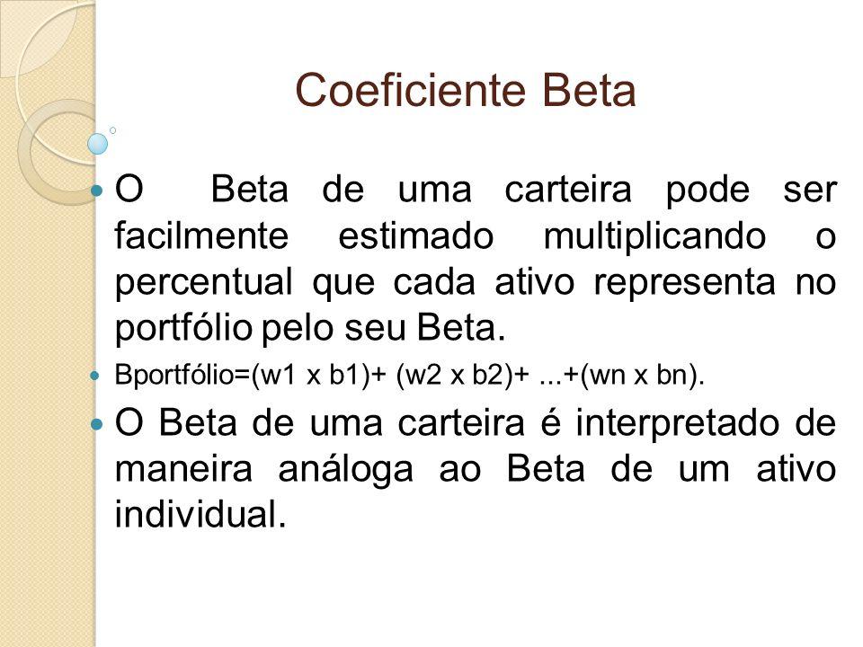 O Beta de uma carteira pode ser facilmente estimado multiplicando o percentual que cada ativo representa no portfólio pelo seu Beta. Bportfólio=(w1 x