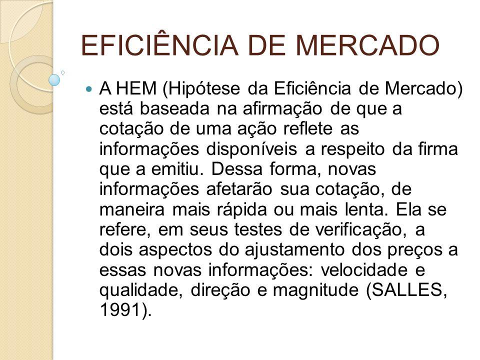 EFICIÊNCIA DE MERCADO A HEM (Hipótese da Eficiência de Mercado) está baseada na afirmação de que a cotação de uma ação reflete as informações disponív