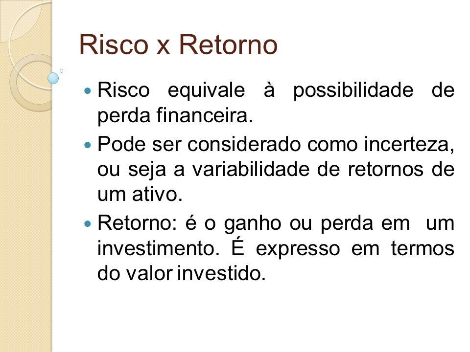 Risco x Retorno Risco equivale à possibilidade de perda financeira. Pode ser considerado como incerteza, ou seja a variabilidade de retornos de um ati
