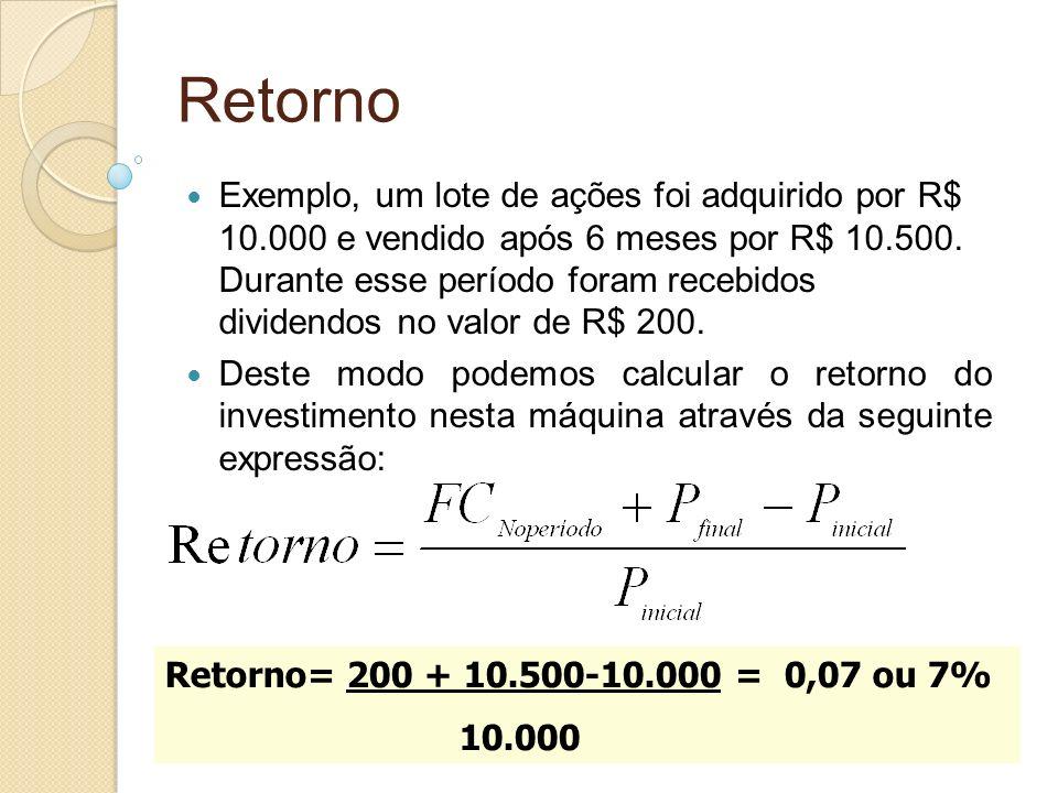 Retorno Exemplo, um lote de ações foi adquirido por R$ 10.000 e vendido após 6 meses por R$ 10.500. Durante esse período foram recebidos dividendos no