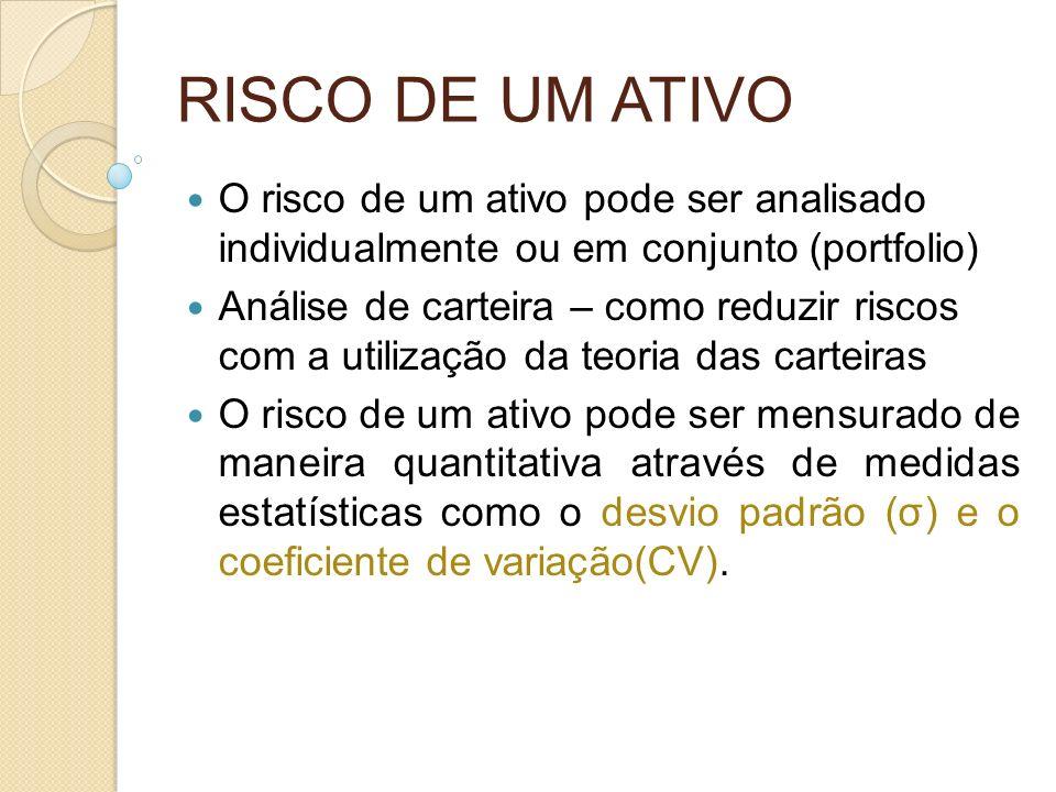 RISCO DE UM ATIVO O risco de um ativo pode ser analisado individualmente ou em conjunto (portfolio) Análise de carteira – como reduzir riscos com a ut