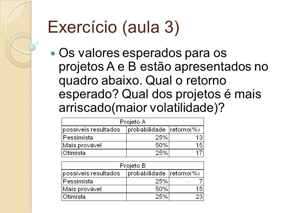 Exercício (aula 3) Os valores esperados para os projetos A e B estão apresentados no quadro abaixo. Qual o retorno esperado? Qual dos projetos é mais