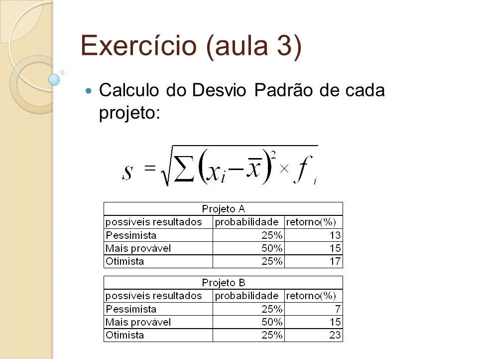 Exercício (aula 3) Calculo do Desvio Padrão de cada projeto:
