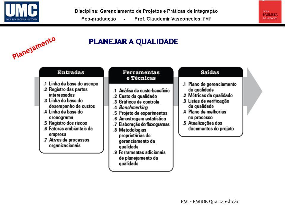 Disciplina: Gerenciamento de Projetos e Práticas de Integração Pós-graduação - Prof. Claudemir Vasconcelos, PMP PLANEJAR A QUALIDADE PMI – PMBOK Quart