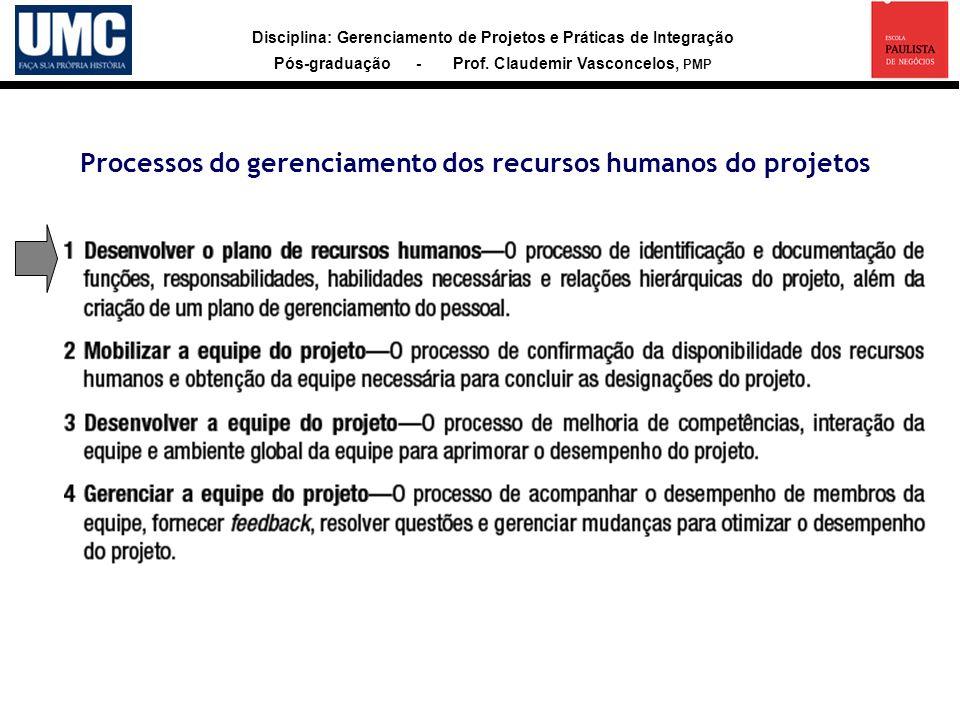 Disciplina: Gerenciamento de Projetos e Práticas de Integração Pós-graduação - Prof. Claudemir Vasconcelos, PMP Processos do gerenciamento dos recurso