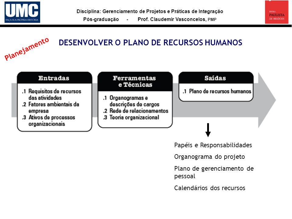 Disciplina: Gerenciamento de Projetos e Práticas de Integração Pós-graduação - Prof. Claudemir Vasconcelos, PMP DESENVOLVER O PLANO DE RECURSOS HUMANO