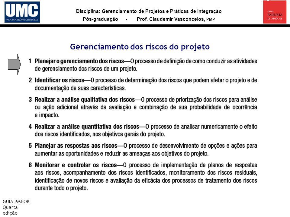 Disciplina: Gerenciamento de Projetos e Práticas de Integração Pós-graduação - Prof. Claudemir Vasconcelos, PMP Gerenciamento dos riscos do projeto GU