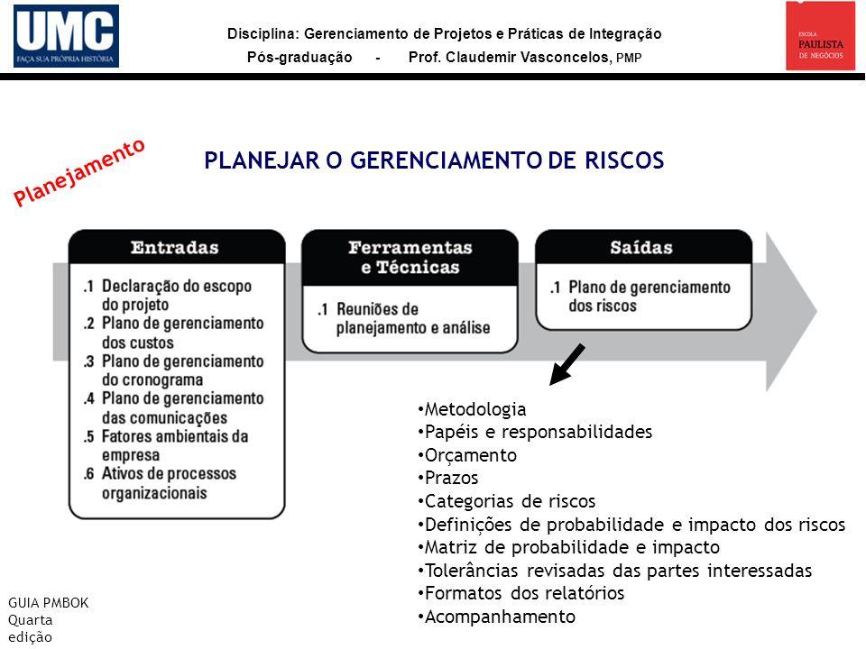 Disciplina: Gerenciamento de Projetos e Práticas de Integração Pós-graduação - Prof. Claudemir Vasconcelos, PMP PLANEJAR O GERENCIAMENTO DE RISCOS GUI
