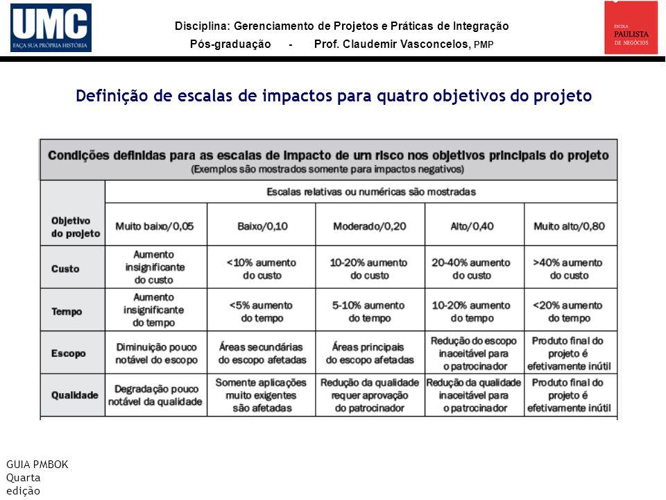 Disciplina: Gerenciamento de Projetos e Práticas de Integração Pós-graduação - Prof. Claudemir Vasconcelos, PMP Definição de escalas de impactos para
