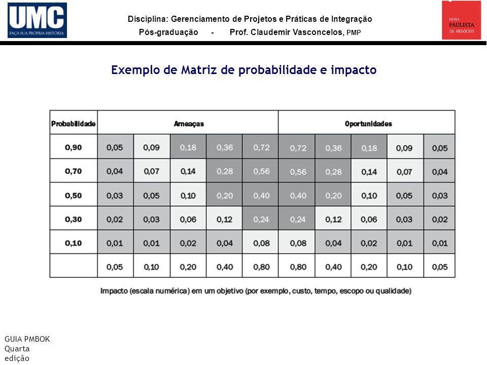Disciplina: Gerenciamento de Projetos e Práticas de Integração Pós-graduação - Prof. Claudemir Vasconcelos, PMP Exemplo de Matriz de probabilidade e i