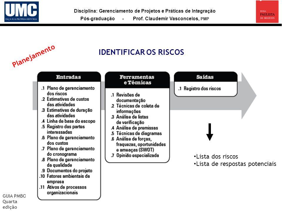 Disciplina: Gerenciamento de Projetos e Práticas de Integração Pós-graduação - Prof. Claudemir Vasconcelos, PMP IDENTIFICAR OS RISCOS GUIA PMBOK Quart
