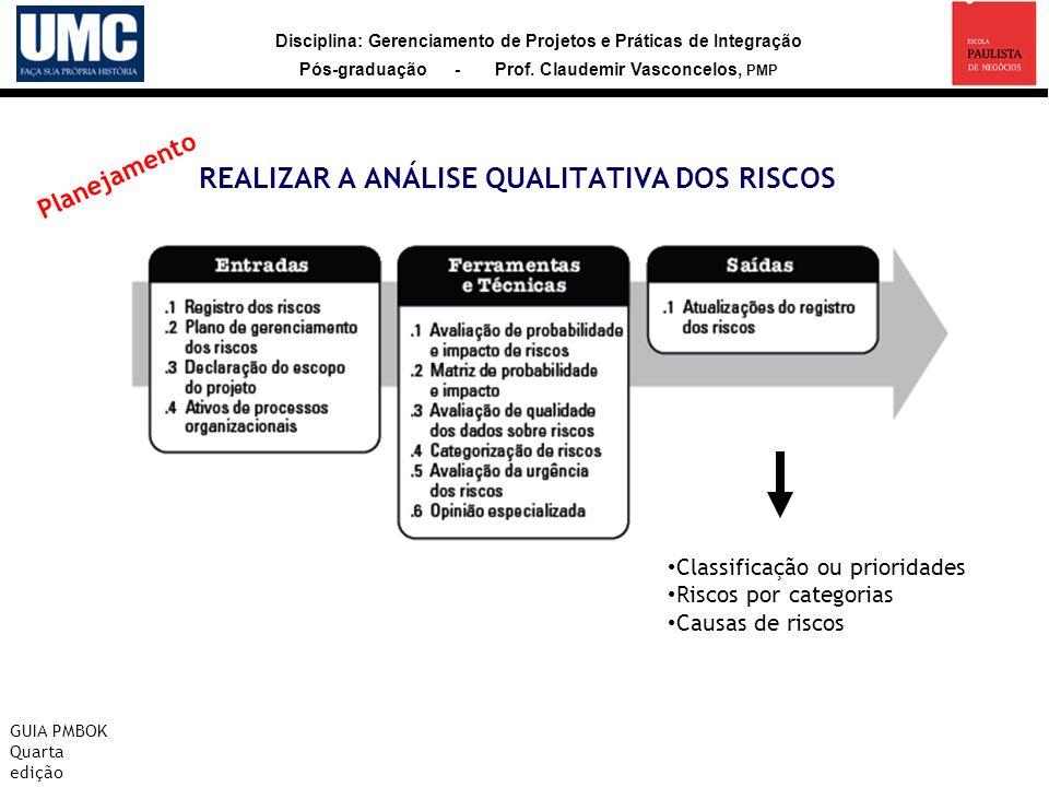 Disciplina: Gerenciamento de Projetos e Práticas de Integração Pós-graduação - Prof. Claudemir Vasconcelos, PMP REALIZAR A ANÁLISE QUALITATIVA DOS RIS