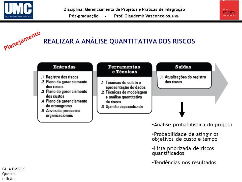 Disciplina: Gerenciamento de Projetos e Práticas de Integração Pós-graduação - Prof. Claudemir Vasconcelos, PMP REALIZAR A ANÁLISE QUANTITATIVA DOS RI