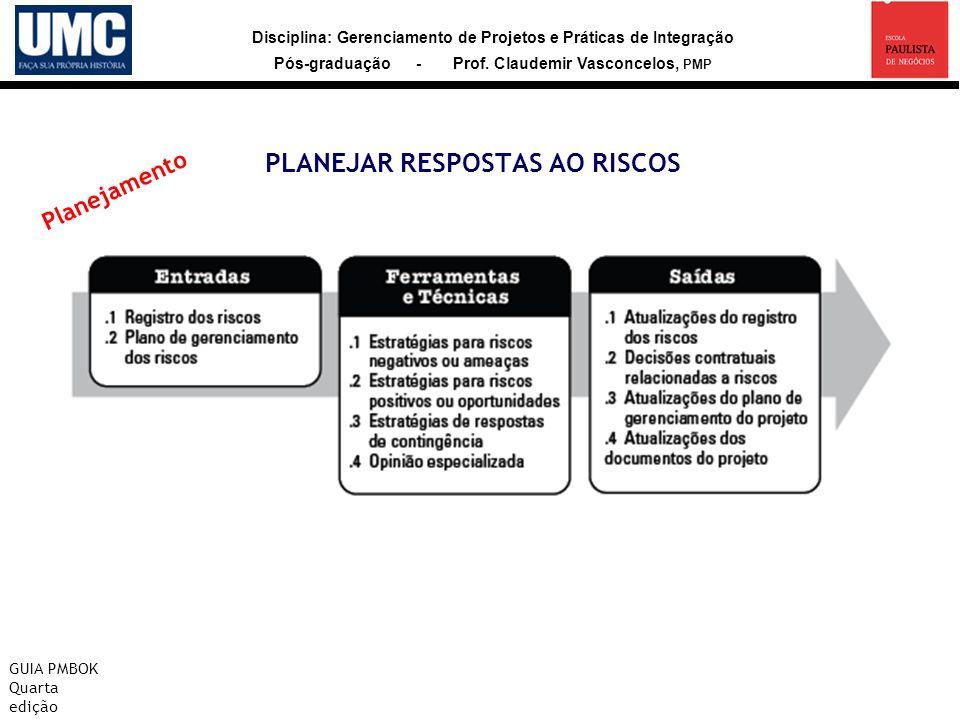 Disciplina: Gerenciamento de Projetos e Práticas de Integração Pós-graduação - Prof. Claudemir Vasconcelos, PMP PLANEJAR RESPOSTAS AO RISCOS GUIA PMBO