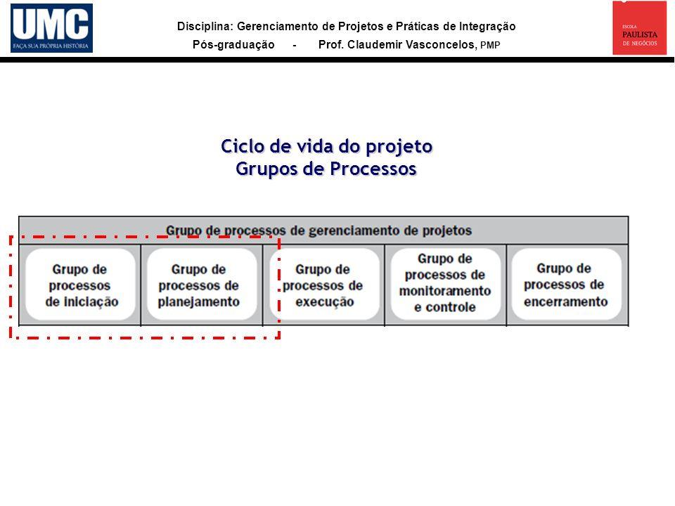 Disciplina: Gerenciamento de Projetos e Práticas de Integração Pós-graduação - Prof. Claudemir Vasconcelos, PMP Ciclo de vida do projeto Grupos de Pro