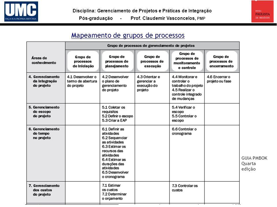 Disciplina: Gerenciamento de Projetos e Práticas de Integração Pós-graduação - Prof. Claudemir Vasconcelos, PMP Mapeamento de grupos de processos GUIA