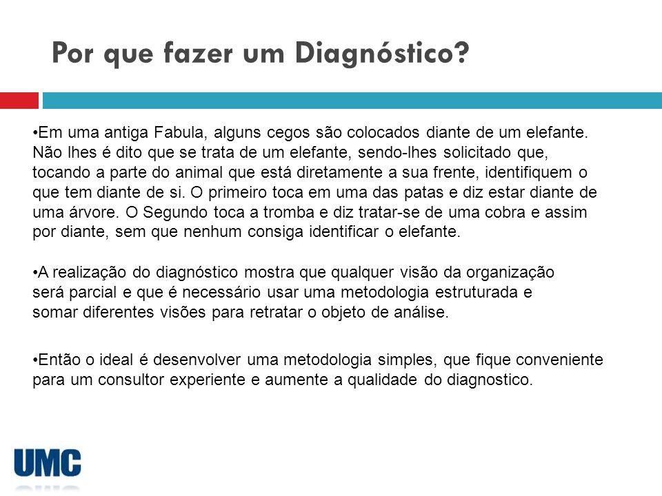 Formas de Diagnóstico Entrevistas: Normalmente é a forma mais utilizada.
