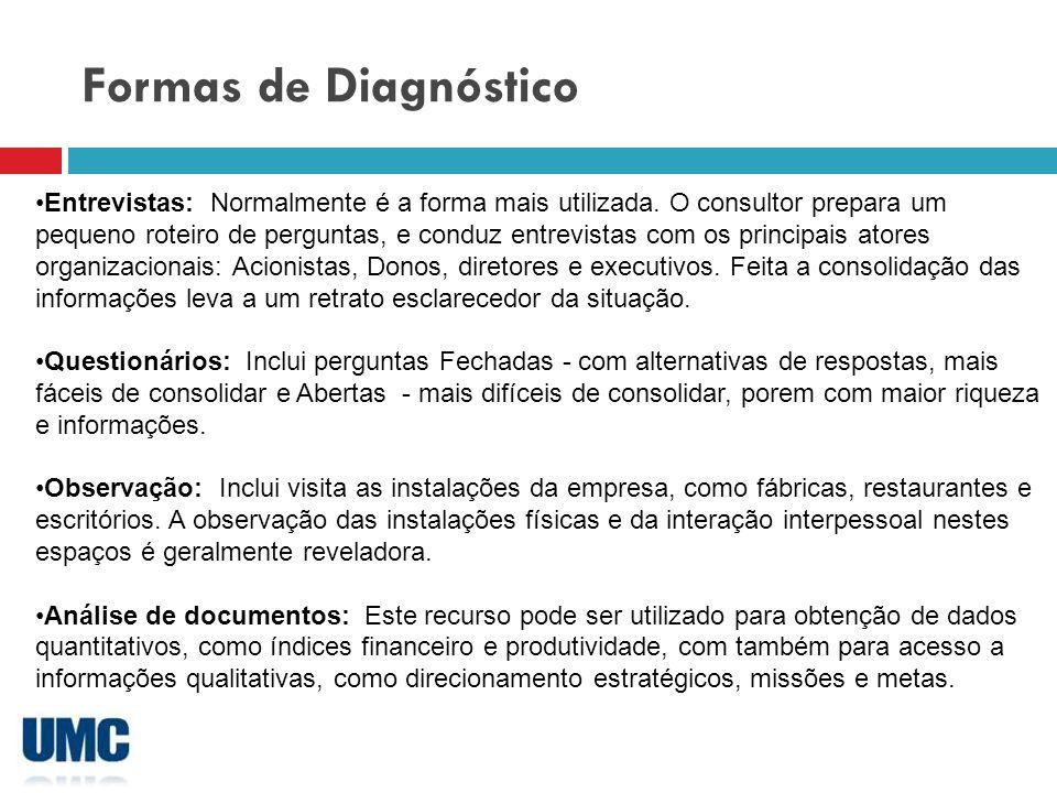 Um modelo de Diagnóstico Modelo Básico de um diagnóstico Estratégia: Mostra a relação da organização como meio ambiente.