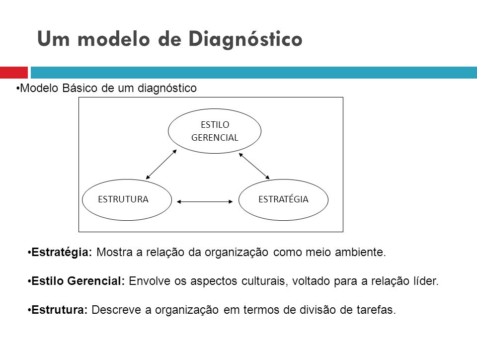 Diagnóstico da estratégia * O objetivo do diagnóstico da estratégia é: Compreender as forças competitivas que agem sobre a organização e seu direcionamento estratégico diante dos fatores contingenciais.