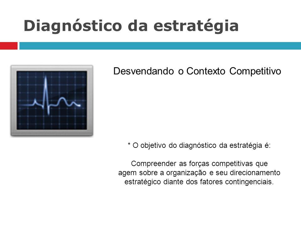Diagnóstico da estratégia Corporativas de negócios Funcionais Estratégias: