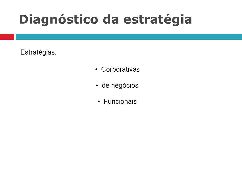 Diagnóstico da estratégia Definições básicas: O que é estratégia.