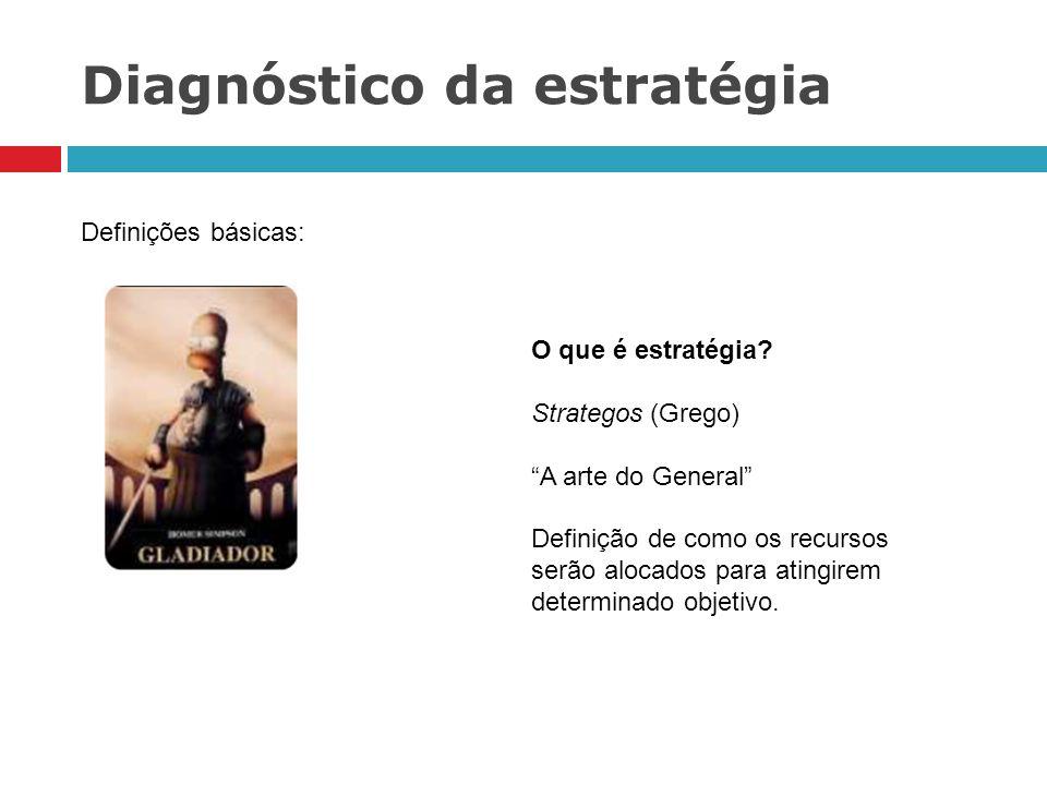 Diagnóstico da estratégia Gestão estratégica: Estabelecer metas, Estabelecer direcionamento, Realizar esforços para atingi-las.