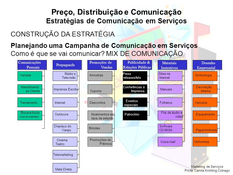 Marketing de Serviços Profa. Camila Krohling Colnago Preço, Distribuição e Comunicação Estratégias de Comunicação em Serviços CONSTRUÇÃO DA ESTRATÉGIA