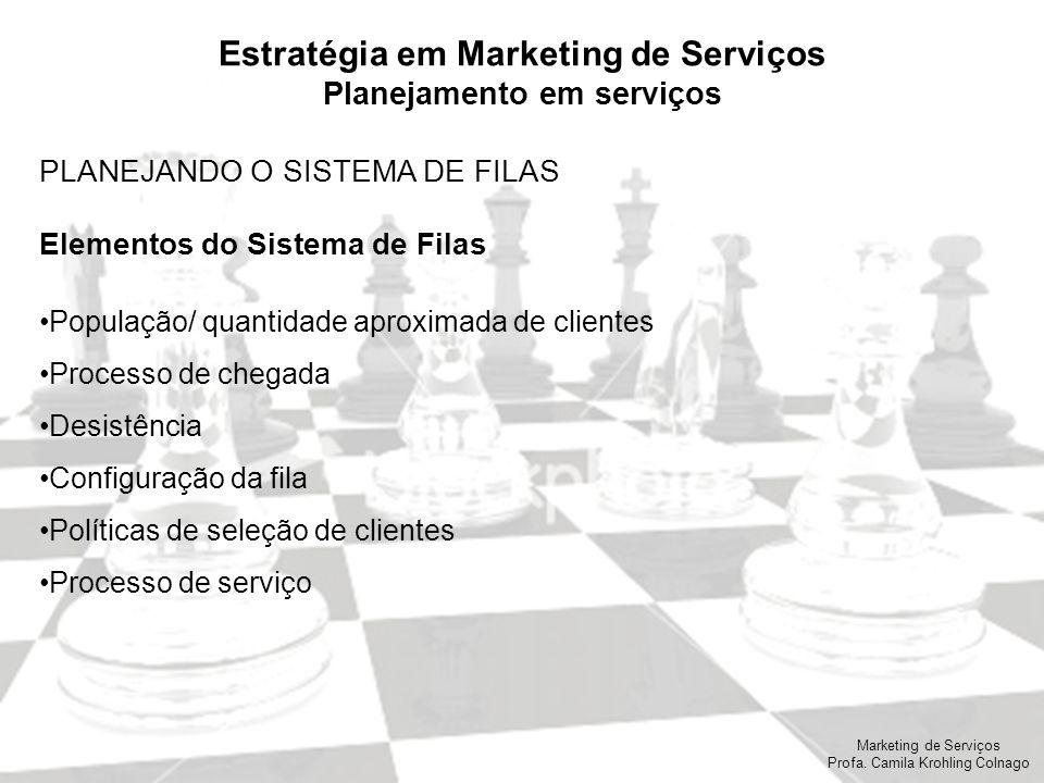 Marketing de Serviços Profa. Camila Krohling Colnago Estratégia em Marketing de Serviços Planejamento em serviços PLANEJANDO O SISTEMA DE FILAS Elemen