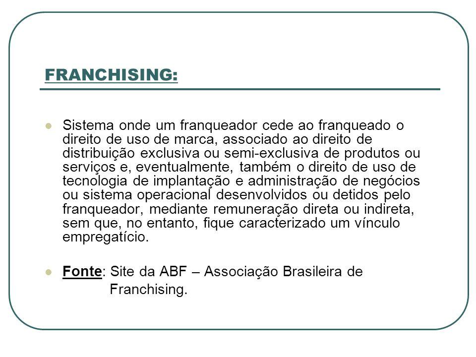FRANCHISING: Sistema onde um franqueador cede ao franqueado o direito de uso de marca, associado ao direito de distribuição exclusiva ou semi-exclusiv