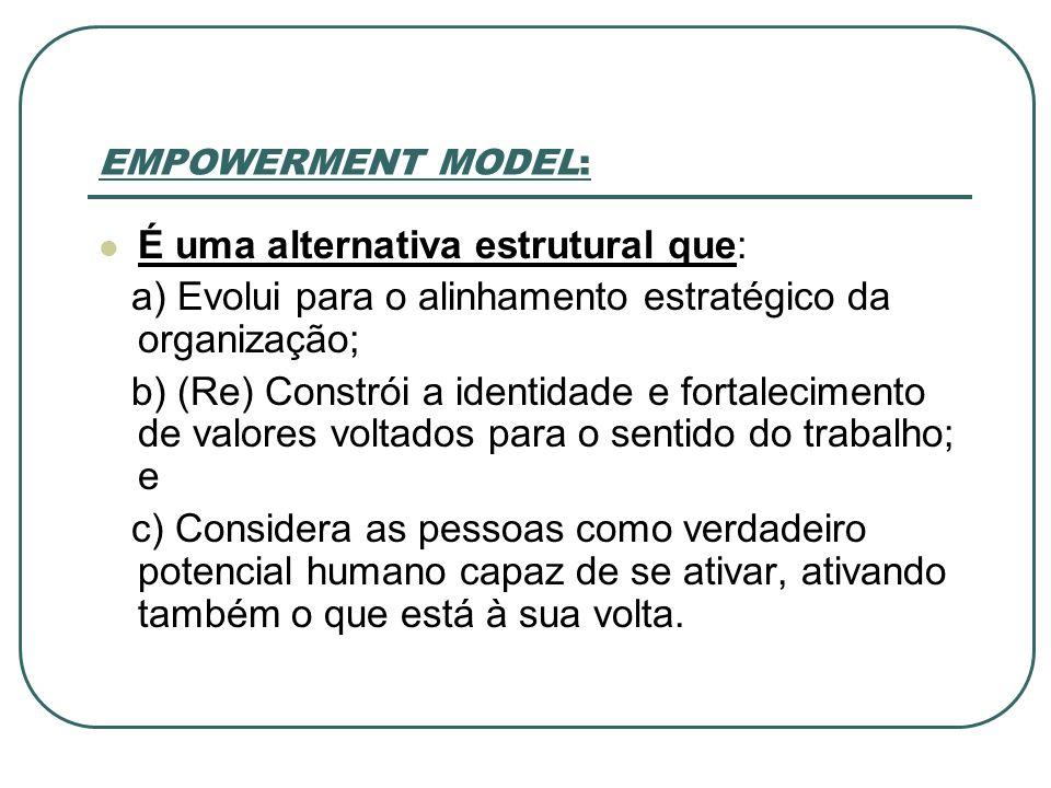 EMPOWERMENT MODEL: É uma alternativa estrutural que: a) Evolui para o alinhamento estratégico da organização; b) (Re) Constrói a identidade e fortalec