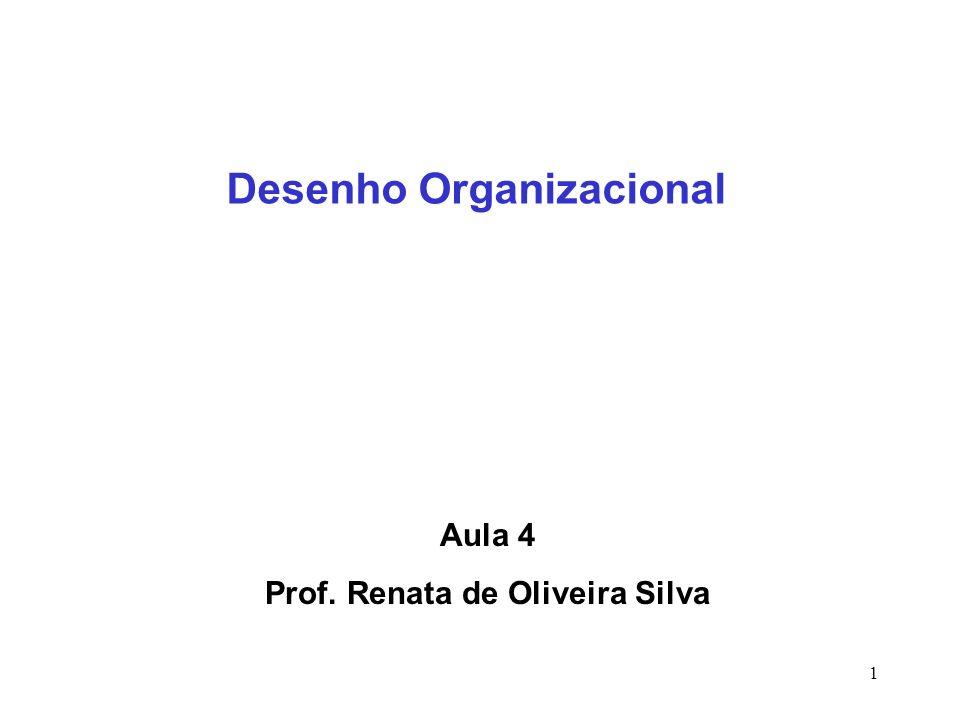 Significados da palavra Organização 1.Organização como uma unidade ou entidade social, na qual as pessoas interagem entre si para alcançar objetivos específicos.