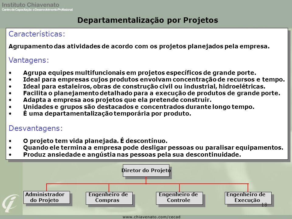 Características: Agrupamento das atividades de acordo com os projetos planejados pela empresa. Vantagens: Agrupa equipes multifuncionais em projetos e
