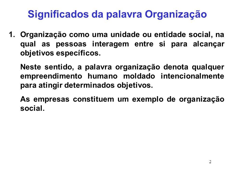 Significados da palavra Organização 1.Organização como uma unidade ou entidade social, na qual as pessoas interagem entre si para alcançar objetivos e