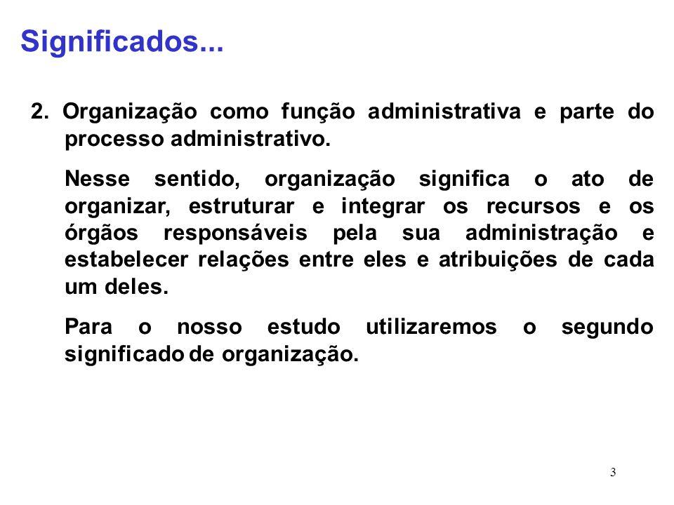 Significados... 2. Organização como função administrativa e parte do processo administrativo. Nesse sentido, organização significa o ato de organizar,