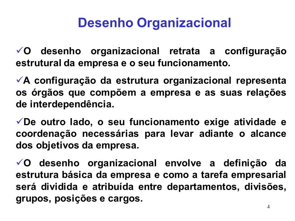 Fatores que afetam o Desenho Organizacional O desenho organizacional depende dos seguintes fatores principais: objetivos empresariais, tecnologia utilizada pela empresa, ambiente escolhido pela empresa e estratégia empresarial.