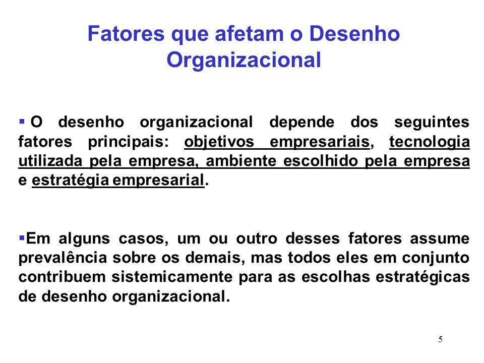 Fatores que afetam o Desenho Organizacional O desenho organizacional depende dos seguintes fatores principais: objetivos empresariais, tecnologia util