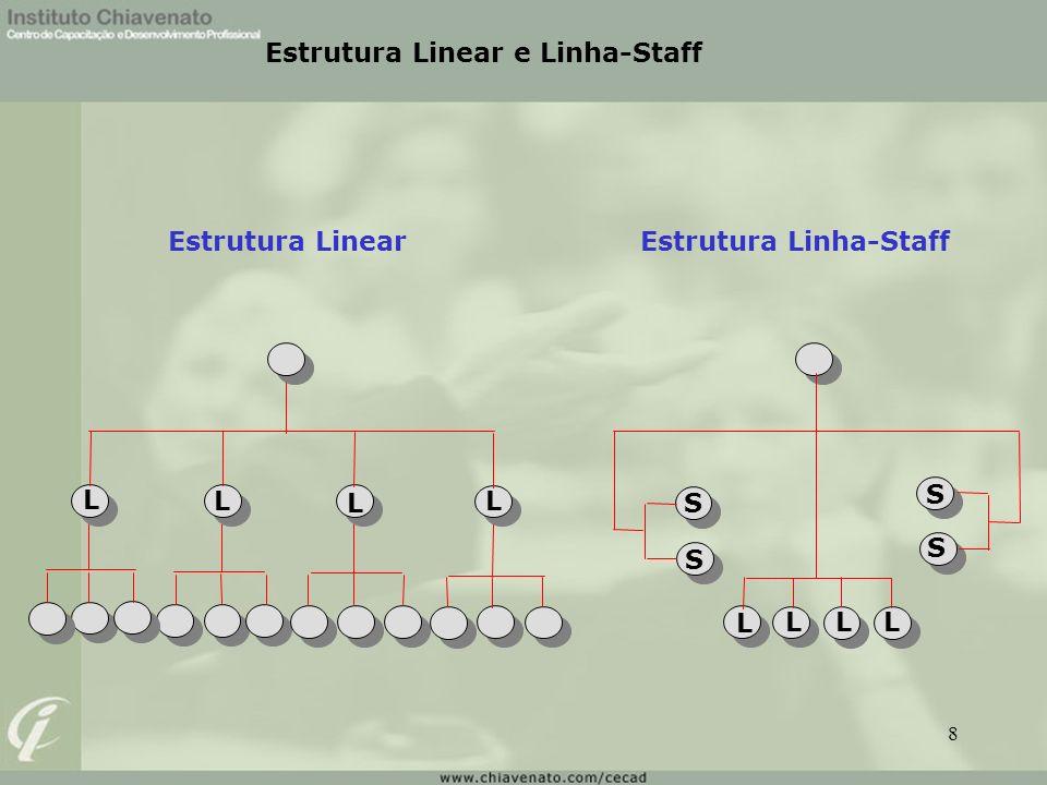 Estrutura Linear Estrutura Linha-Staff Estrutura Linear e Linha-Staff L L L L L LLL S S S S 8