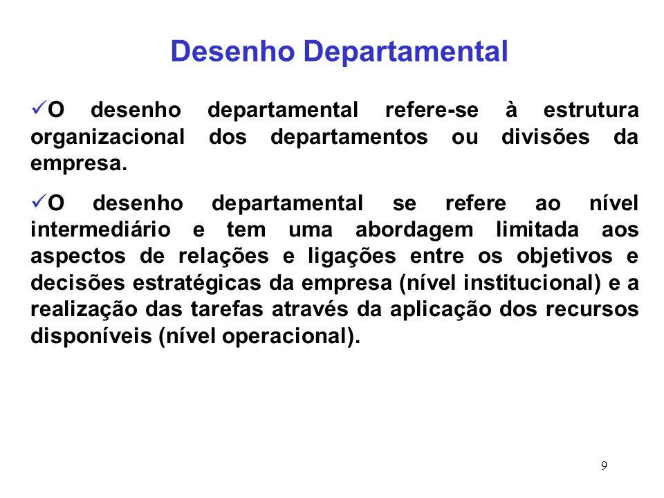Desenho Departamental O desenho departamental refere-se à estrutura organizacional dos departamentos ou divisões da empresa. O desenho departamental s