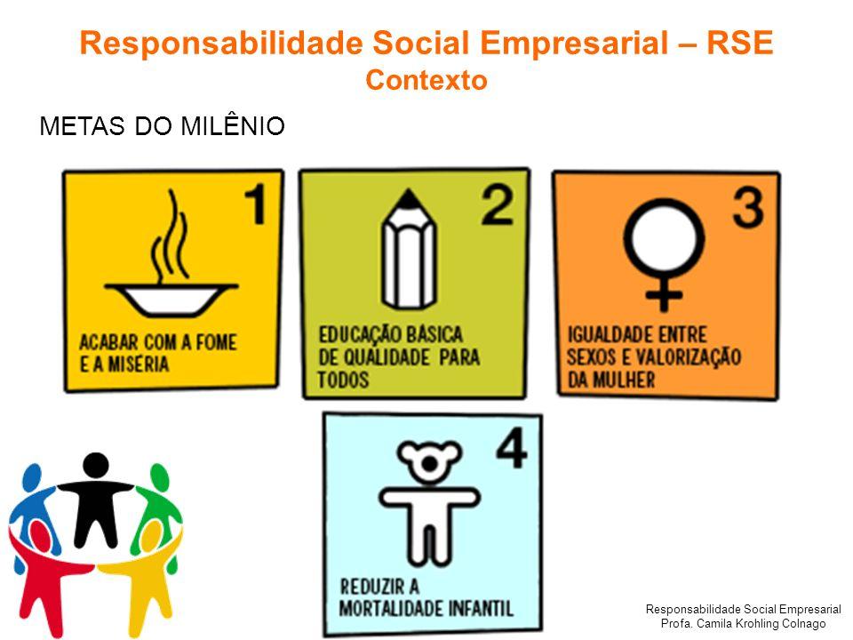 Responsabilidade Social Empresarial Profa. Camila Krohling Colnago METAS DO MILÊNIO Responsabilidade Social Empresarial – RSE Contexto