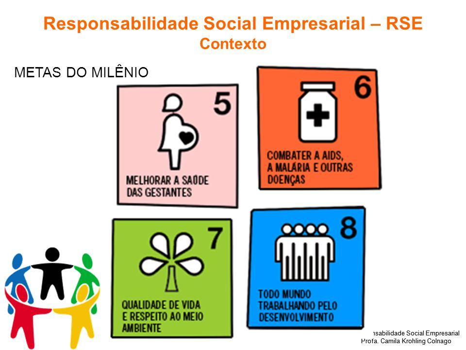 Responsabilidade Social Empresarial Profa. Camila Krohling Colnago METAS DO MILÊNIO Responsabilidade Social Empresarial – RSE Contexto Responsabilidad