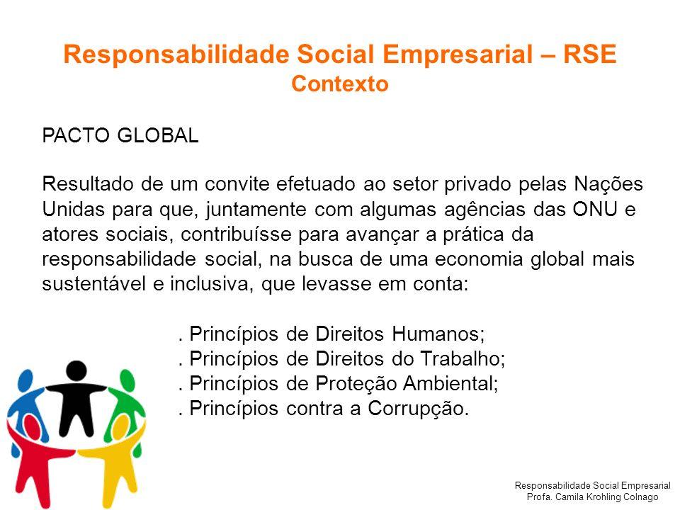 Responsabilidade Social Empresarial Profa. Camila Krohling Colnago PACTO GLOBAL Resultado de um convite efetuado ao setor privado pelas Nações Unidas