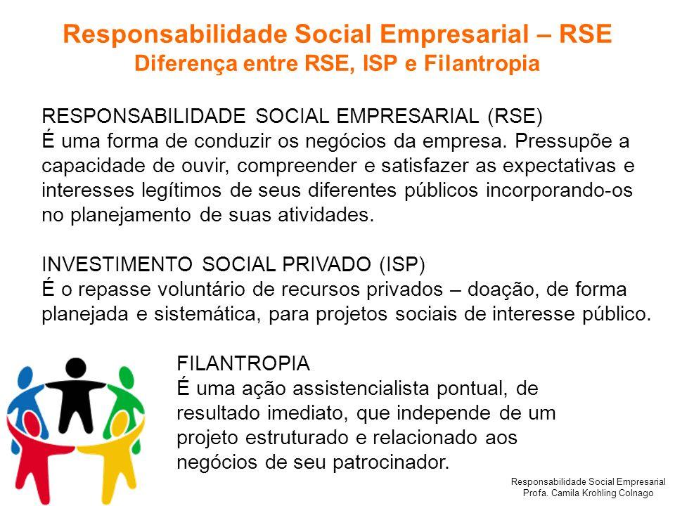 Responsabilidade Social Empresarial Profa. Camila Krohling Colnago Responsabilidade Social Empresarial – RSE Diferença entre RSE, ISP e Filantropia RE