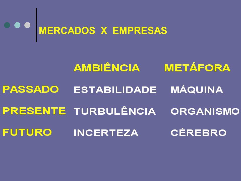 MERCADOS X EMPRESAS