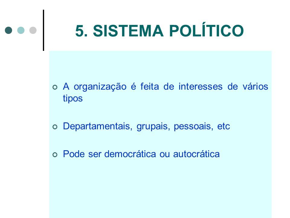 5. SISTEMA POLÍTICO A organização é feita de interesses de vários tipos Departamentais, grupais, pessoais, etc Pode ser democrática ou autocrática