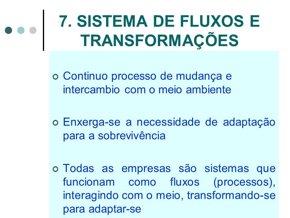 7. SISTEMA DE FLUXOS E TRANSFORMAÇÕES Continuo processo de mudança e intercambio com o meio ambiente Enxerga-se a necessidade de adaptação para a sobr