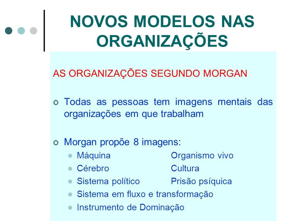 NOVOS MODELOS NAS ORGANIZAÇÕES AS ORGANIZAÇÕES SEGUNDO MORGAN Todas as pessoas tem imagens mentais das organizações em que trabalham Morgan propõe 8 i