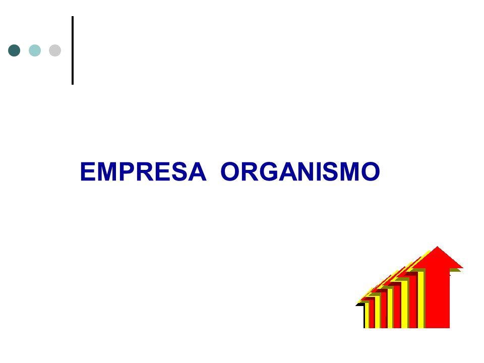 EMPRESA ORGANISMO