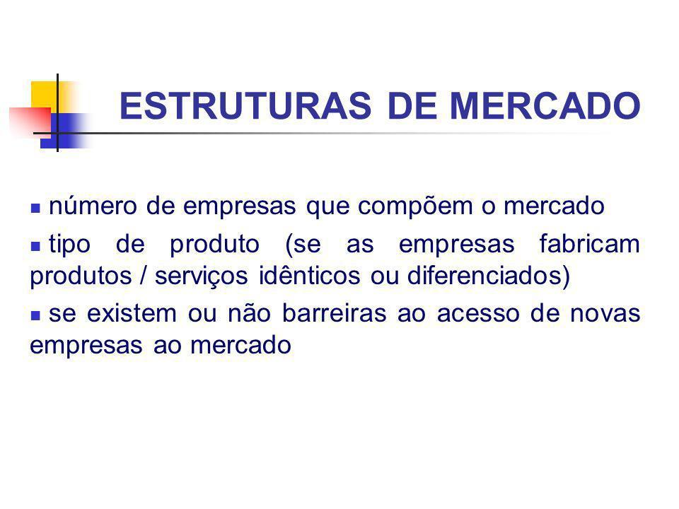 ESTRUTURAS DE MERCADO número de empresas que compõem o mercado tipo de produto (se as empresas fabricam produtos / serviços idênticos ou diferenciados